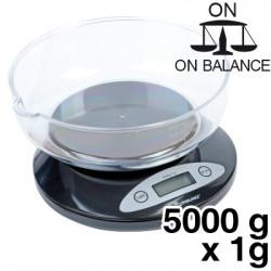 On Balance - Balance...